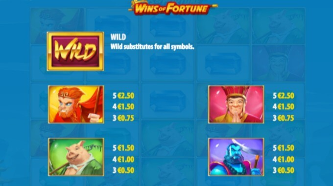 Wins of Fortune slot payout