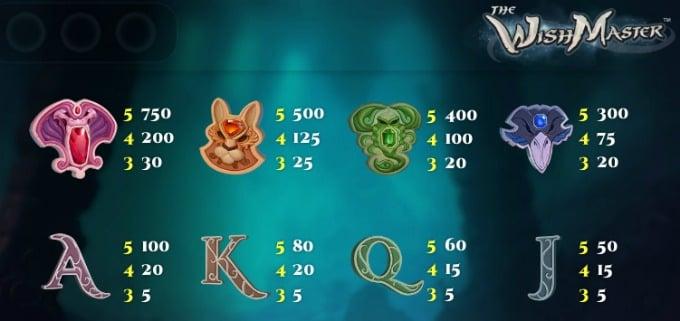 Play The Wish Master slot at Mr Green casino